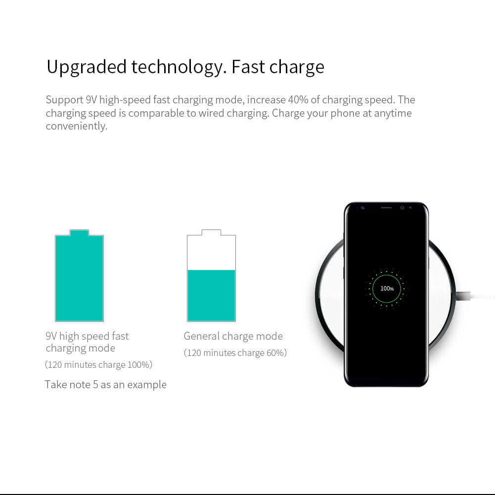Nillkin Qi Wireless Charger Magic Disk 4 Fast Charge